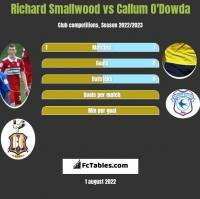 Richard Smallwood vs Callum O'Dowda h2h player stats
