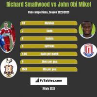 Richard Smallwood vs John Obi Mikel h2h player stats