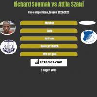 Richard Soumah vs Attila Szalai h2h player stats
