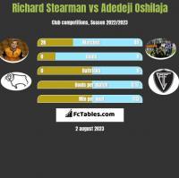 Richard Stearman vs Adedeji Oshilaja h2h player stats