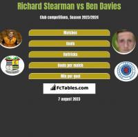 Richard Stearman vs Ben Davies h2h player stats