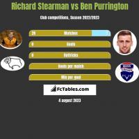 Richard Stearman vs Ben Purrington h2h player stats