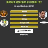 Richard Stearman vs Daniel Fox h2h player stats