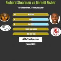 Richard Stearman vs Darnell Fisher h2h player stats