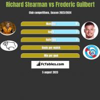 Richard Stearman vs Frederic Guilbert h2h player stats