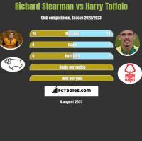 Richard Stearman vs Harry Toffolo h2h player stats