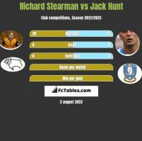 Richard Stearman vs Jack Hunt h2h player stats