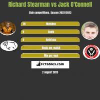 Richard Stearman vs Jack O'Connell h2h player stats