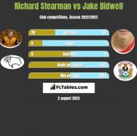 Richard Stearman vs Jake Bidwell h2h player stats