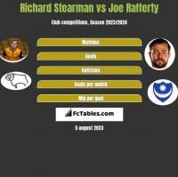 Richard Stearman vs Joe Rafferty h2h player stats