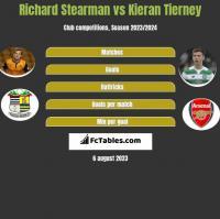 Richard Stearman vs Kieran Tierney h2h player stats