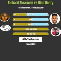 Richard Stearman vs Rico Henry h2h player stats