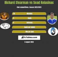 Richard Stearman vs Sead Kolasinac h2h player stats