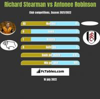 Richard Stearman vs Antonee Robinson h2h player stats