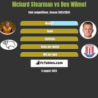 Richard Stearman vs Ben Wilmot h2h player stats