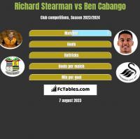 Richard Stearman vs Ben Cabango h2h player stats