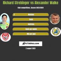 Richard Strebinger vs Alexander Walke h2h player stats