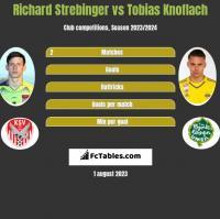 Richard Strebinger vs Tobias Knoflach h2h player stats