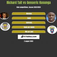 Richard Tait vs Genseric Kusunga h2h player stats