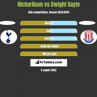 Richarlison vs Dwight Gayle h2h player stats