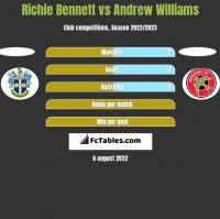 Richie Bennett vs Andrew Williams h2h player stats