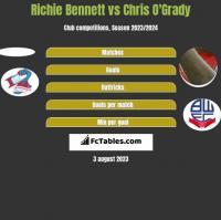 Richie Bennett vs Chris O'Grady h2h player stats