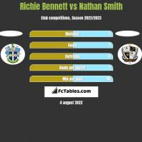 Richie Bennett vs Nathan Smith h2h player stats