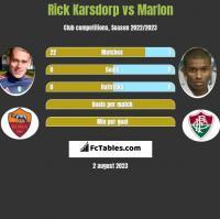 Rick Karsdorp vs Marlon h2h player stats
