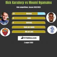 Rick Karsdorp vs Moumi Ngamaleu h2h player stats
