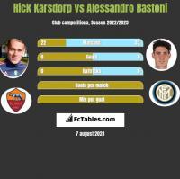 Rick Karsdorp vs Alessandro Bastoni h2h player stats
