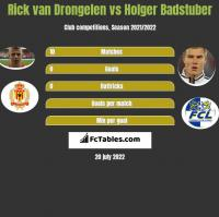 Rick van Drongelen vs Holger Badstuber h2h player stats