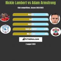 Rickie Lambert vs Adam Armstrong h2h player stats