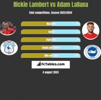 Rickie Lambert vs Adam Lallana h2h player stats