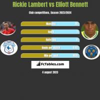 Rickie Lambert vs Elliott Bennett h2h player stats