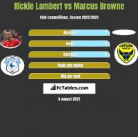 Rickie Lambert vs Marcus Browne h2h player stats