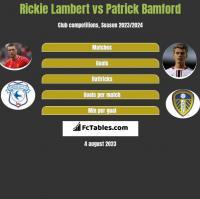 Rickie Lambert vs Patrick Bamford h2h player stats