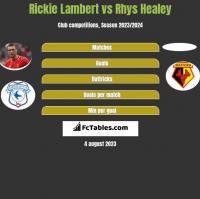 Rickie Lambert vs Rhys Healey h2h player stats