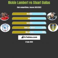 Rickie Lambert vs Stuart Dallas h2h player stats