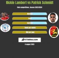 Rickie Lambert vs Patrick Schmidt h2h player stats