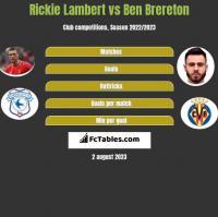 Rickie Lambert vs Ben Brereton h2h player stats