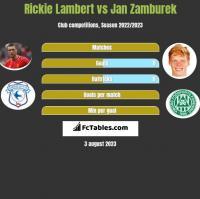 Rickie Lambert vs Jan Zamburek h2h player stats