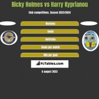 Ricky Holmes vs Harry Kyprianou h2h player stats