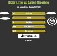 Ricky Little vs Darren Brownlie h2h player stats