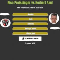 Rico Preissinger vs Herbert Paul h2h player stats