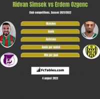 Ridvan Simsek vs Erdem Ozgenc h2h player stats
