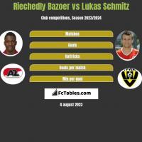 Riechedly Bazoer vs Lukas Schmitz h2h player stats