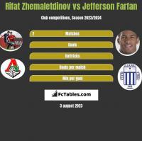 Rifat Zhemaletdinov vs Jefferson Farfan h2h player stats