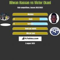 Rilwan Hassan vs Victor Ekani h2h player stats