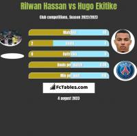Rilwan Hassan vs Hugo Ekitike h2h player stats