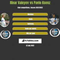 Rinar Valeyev vs Pavlo Ksenz h2h player stats